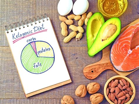 ketogenic diet  days  lose weight  cholesterol