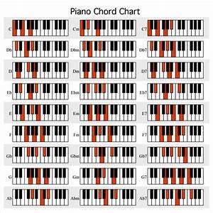 Piano Chord Chart Pdf