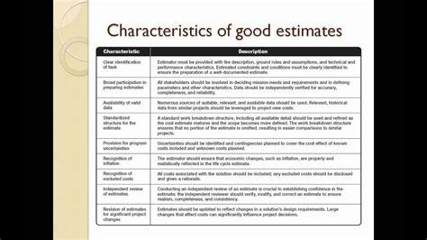 project estimation techniques challenges