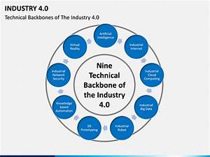 Industry 4 0 Powerpoint Template