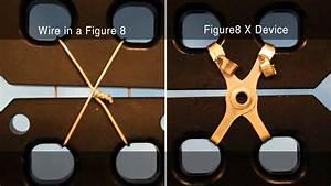 Figure 8 Sternal Closure Device Bench Top Comparison Mp4