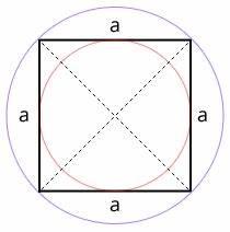 Flächeninhalt Quadrat Seitenlänge Berechnen : rechner quadrat matheretter ~ Themetempest.com Abrechnung