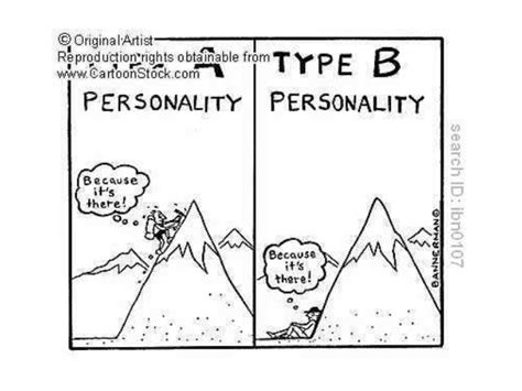 A To Z Personality Theories