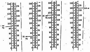 17 Reading An Aneroid Sphygmomanometer Worksheet Answers