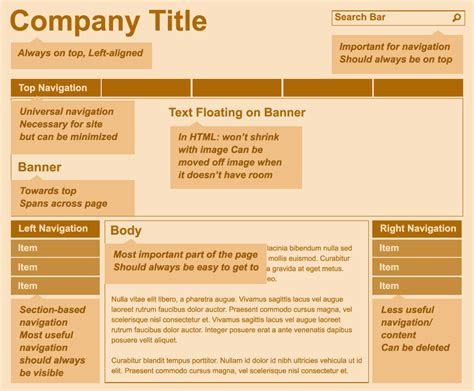 code of practice templates for an it industry designing a homepage in html review home decor