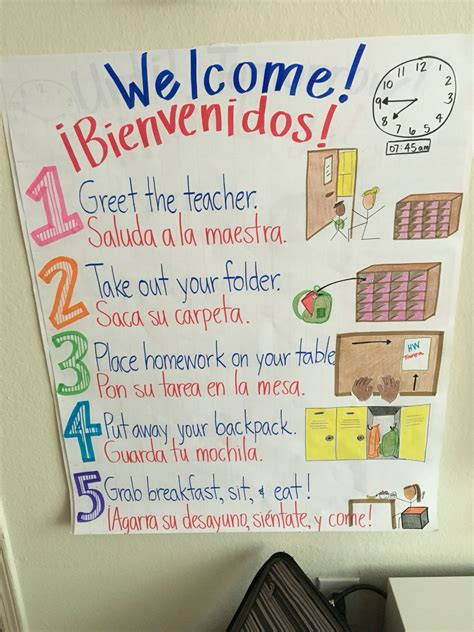 Entry Routine K-2   Classroom procedures, Anchor charts ...