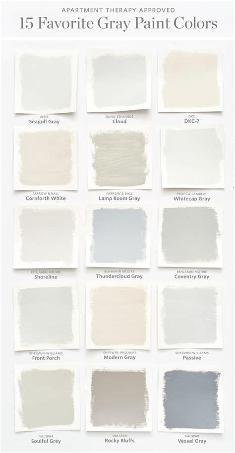 color cheat sheet the best gray paint colors apartment