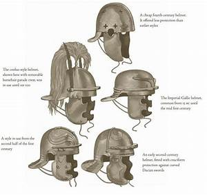 Roman Legion Diagram