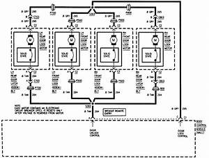 95 Pontiac Bonneville Wiring Diagram Larissa Lone 41443 Enotecaombrerosse It