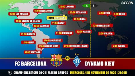 FC Barcelona vs Dynamo Kiev in TV: When and where see the ...