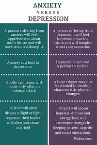 stress und depression