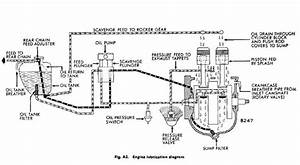 66 T120 Oil Circuit Diagram