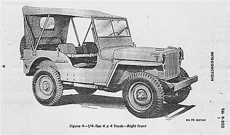 ww2 jeep drawing hands on history wwii vehicles
