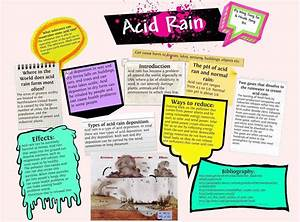 Research Question On Effects Of Acid Rain