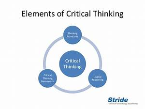 What Is Critical Thinking