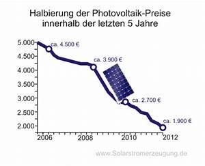 Photovoltaik Preise österreich : aktuelle photovoltaik preise 2015 je kwp im berblick ~ Whattoseeinmadrid.com Haus und Dekorationen
