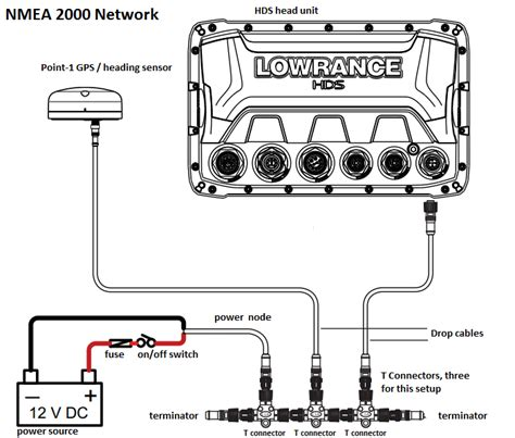 networking 3rd party gps gnss into lowrance biobase automated mapping