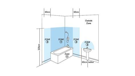 jonc de mer chambre l électricité dans votre salle de bain bricolage facile