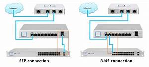 Rj45 Port Vs Sfp Port  Differences Of Connecting Switches