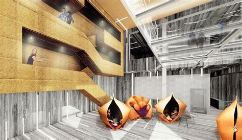 8 Top Interior Design Schools