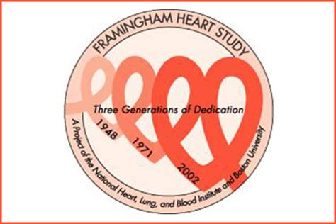 Framingham Heart Study Carries On, Despite Budget Cuts