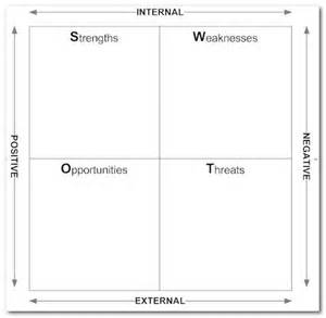 Chart Of Accounts Excel Template Swot Samples Analysis Template