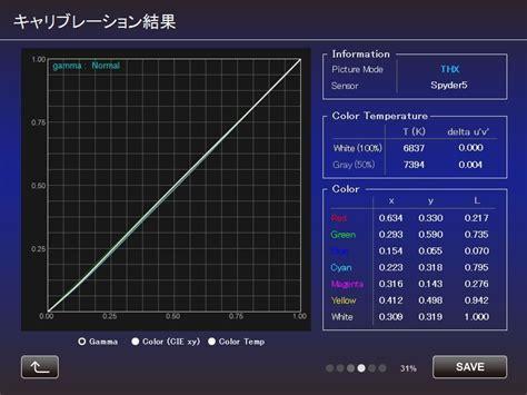 Jvc 4k Native Laser Projector (confirm)