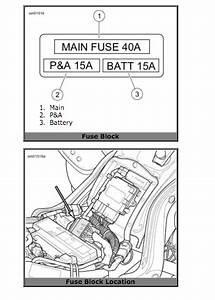 Fuse Box Harley Davidson Softail