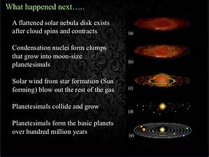 Solar Nebula Theory Ppt Presentation - Pics about space