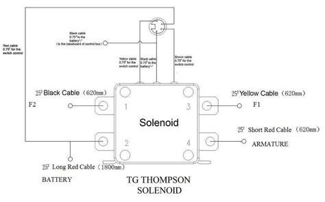 dna knowledge base tg thompson solenoid wiring diagram