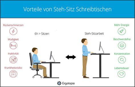 ergonomischer schreibtisch anforderungen esstisch st 252 hle ergonomisch hauptdesign