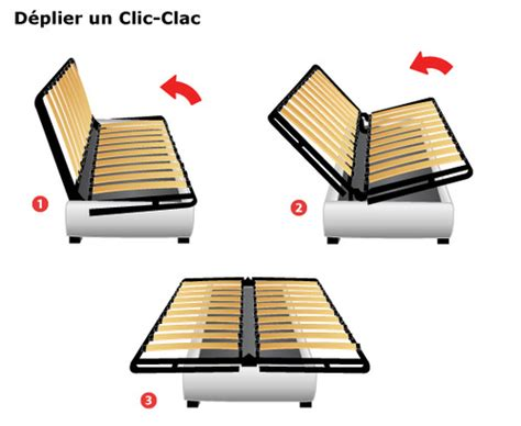 Clic Clac  Prix Et Modèles Ooreka