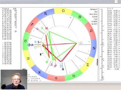 Sternzeichen 14 Januar by Tageshoroskop Montag 14 Januar 2019