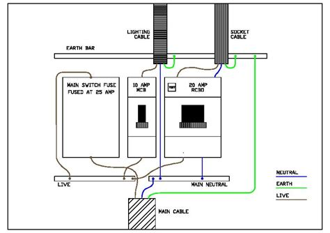 Yia Download Outdoor Shed Electrical Wiring