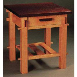 woodworkers journal craftsman  table plan rockler