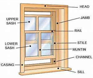 How To Measure Replacement Windows For Your Home