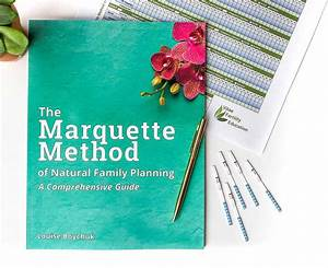 Marquette Method Manual