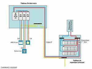 Installer Un Tableau électrique : conseils travaux installation deuxi me tableau lectrique ~ Dailycaller-alerts.com Idées de Décoration