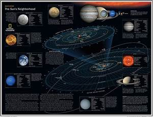 Galaxy Solar System Perspective (page 3) - Pics about space