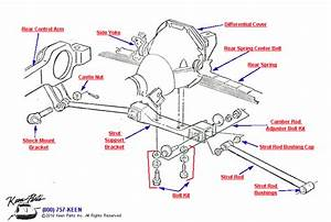 32 C3 Corvette Rear Suspension Diagram