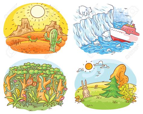 Climate Zones Clipart