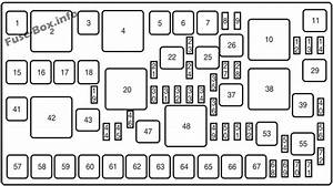 Fuse Box Diagram  U0026gt  Ford Edge  2007