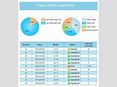 Project Status Report Template 8+ Download Free