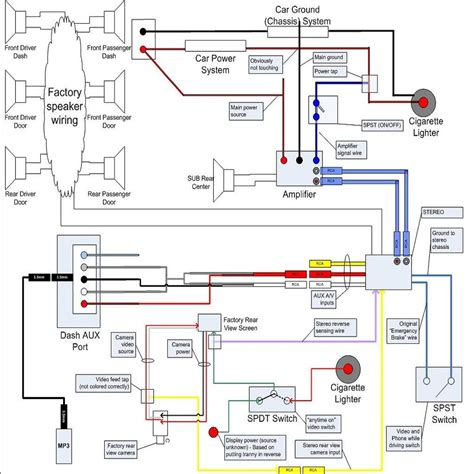 Relay Wiring Diagram Radio by Toyota Tundra 2000 To Present Car Stereo Sound Diagnostic