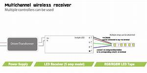 Multichannel Receiver For Led Strip Lights  4 X 5 Amps