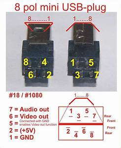 Male Usb Wiring Diagram Male Usb Dimensions Wiring Diagram