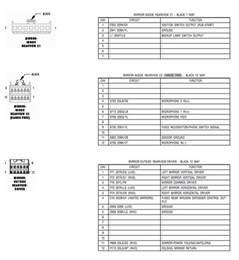 similiar 08 dodge caliber fuse box diagram keywords 2001 dodge ram 2500 4x4 vacuum diagram in addition dodge ram wiring