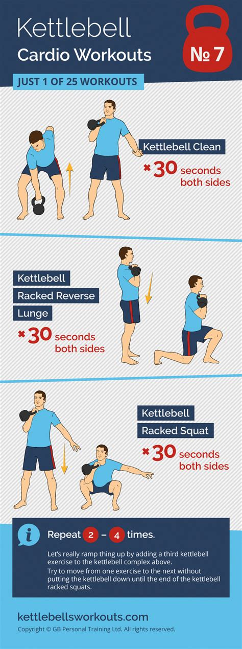 kettlebell cardio training results workout heart workouts vipstuf mills circuit rack moriah swing jolt bezoeken exercise crossfit benefits club effort