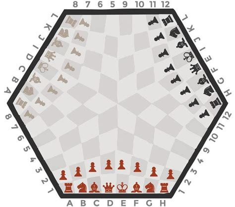 chess layout how to play three player chess yellow mountain imports