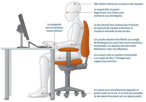 ergonomie poste de travail bureau schéma régulation plancher chauffant ergonomie poste de